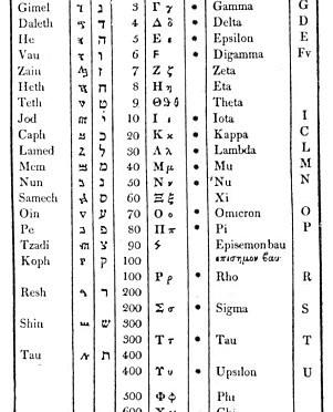 Pythagorean Mathematics