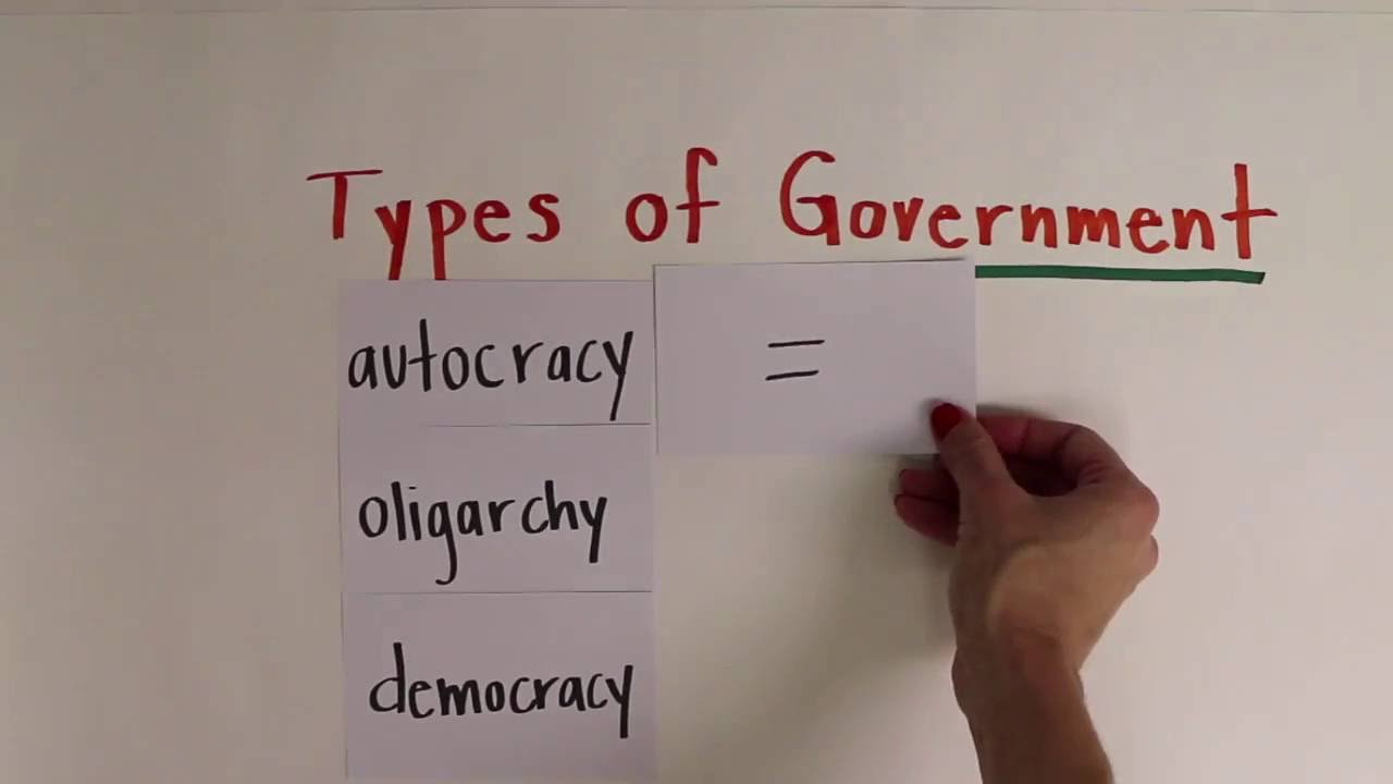 What are the types of government