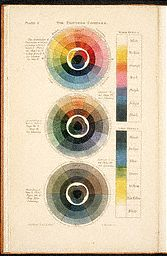 A new Treatise on the Three Primative Colours .....London 1830