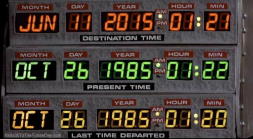 backtothefuturefuture