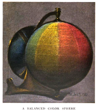 200px-munsell_color_sphere